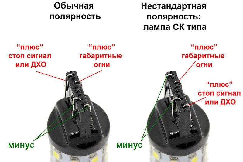 Полярность светодиодной лампы W21/5W-21s35hp-CK