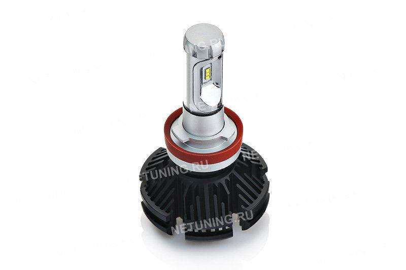СТГ светодиодной лампы x3 можно регулировать вращая адаптер цоколя