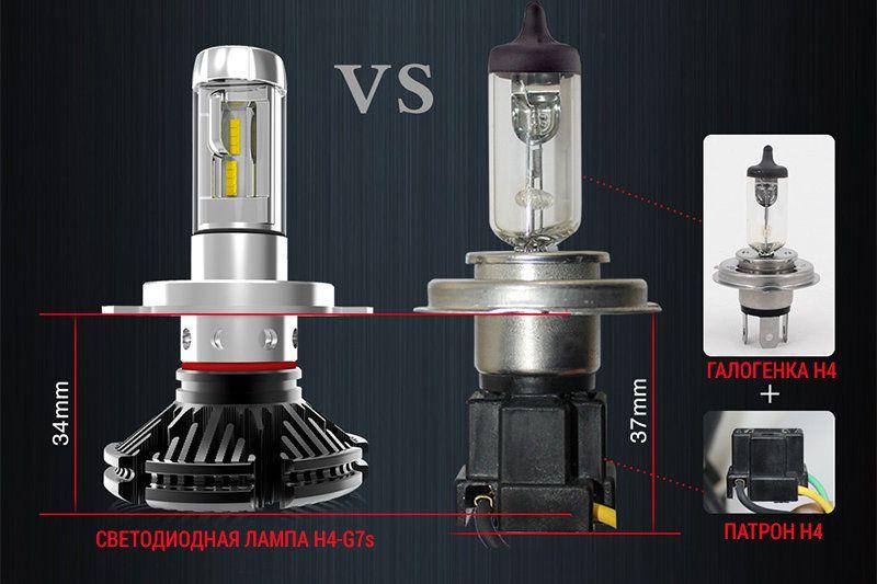 Отличие светодиодной лампы H4-G7s