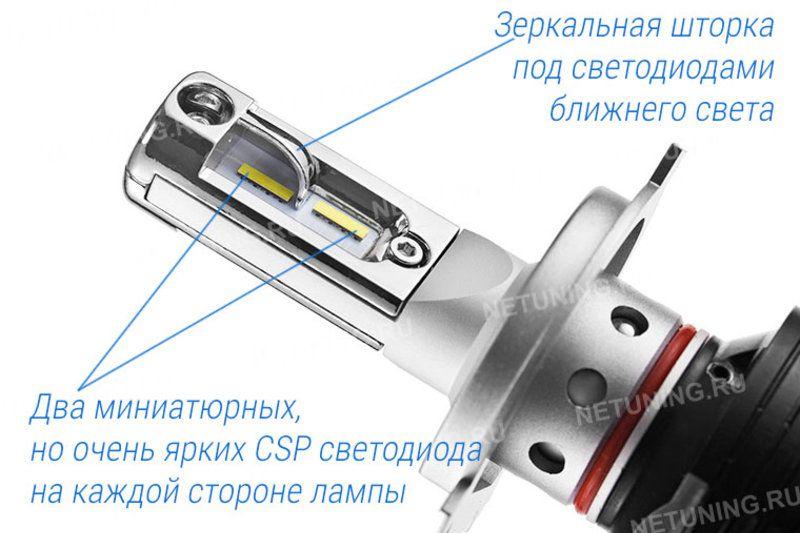 Светодиодные лампы H4-XD