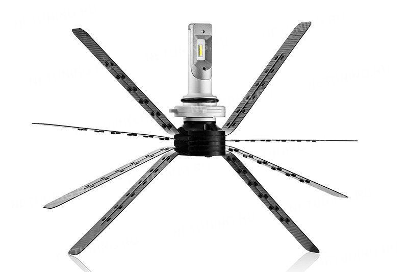 Светодиодная лампа HB3-XD с гибким радиатором