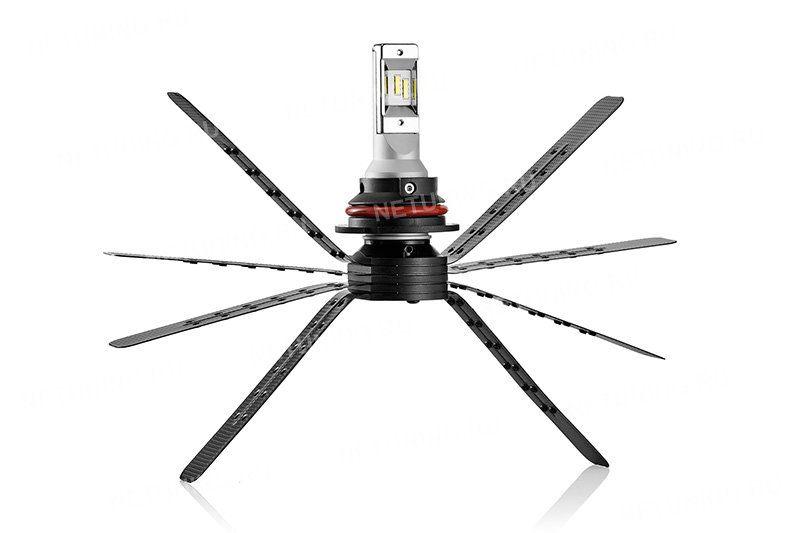 Светодиодные лампы HB1-XD с гибким радиатором