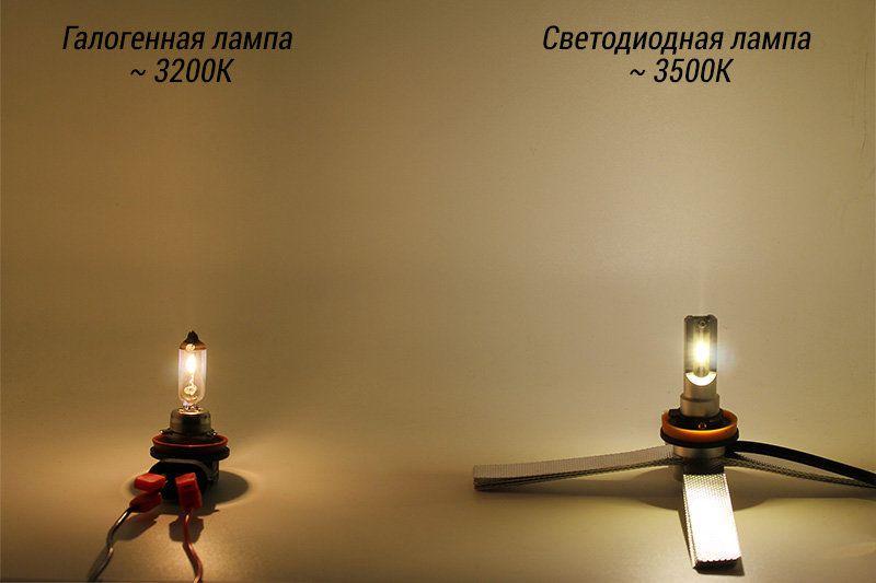 Светодиодные лампы H4-SMART2 бывают трех разных световых температур