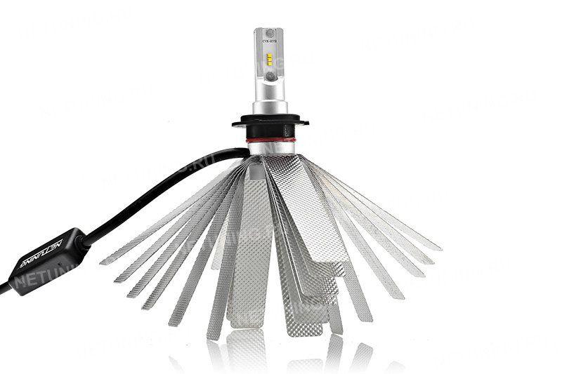 СТГ светодиодной лампы H4-SMART2 не нуждается в регулировке
