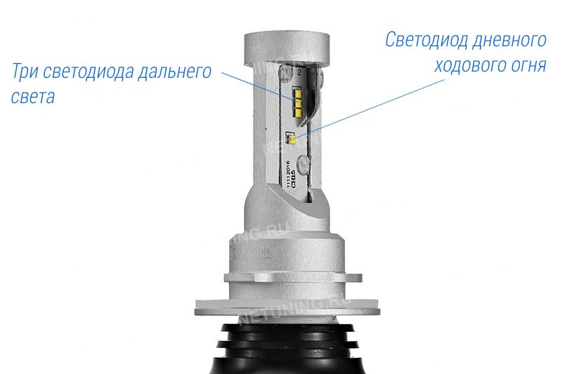 Светодиодная лампа H15-SMART