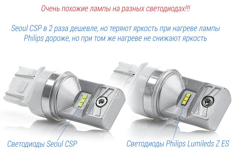 Светодиоды Philips Luxeon Z ES