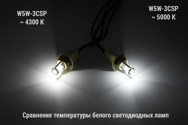 Сравнительной фото двух светодиодных ламп с разной температурой белого цвета