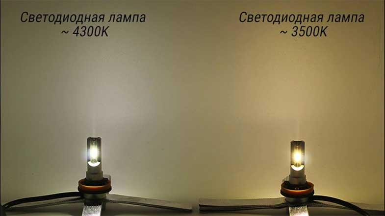 Светодиодная лампа netuning h11-smart2